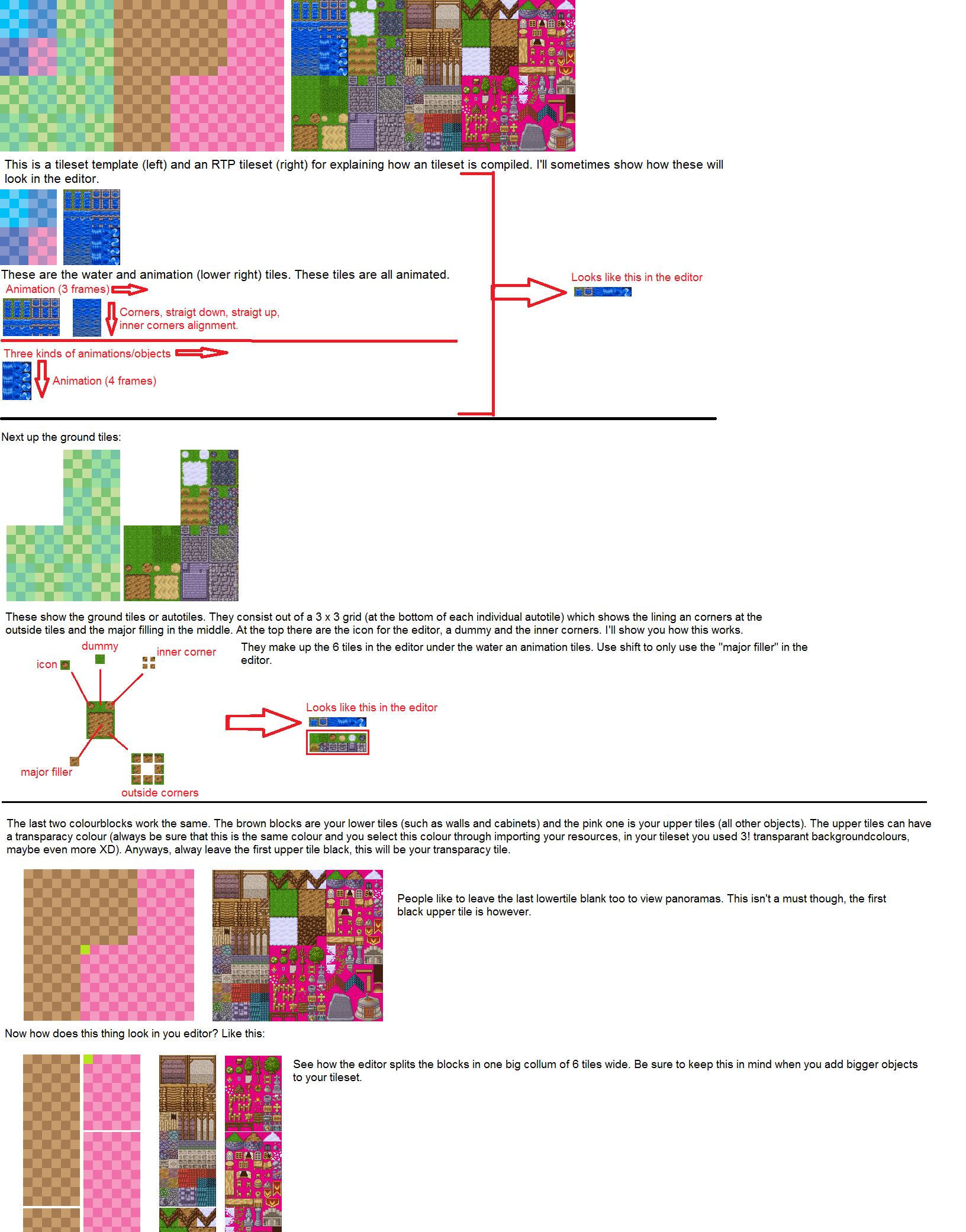 Chipset handeling by RPG Maker 2003 :: rpgmaker net