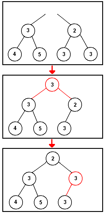 how to make an array equal to another array